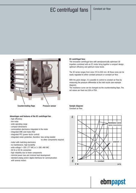 Ebm Papst Fan Motor Wiring Diagram from img.yumpu.com