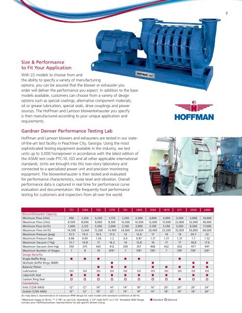 Multistage Centrifugal Blowers and Exhausters - Hoffman-Lamson