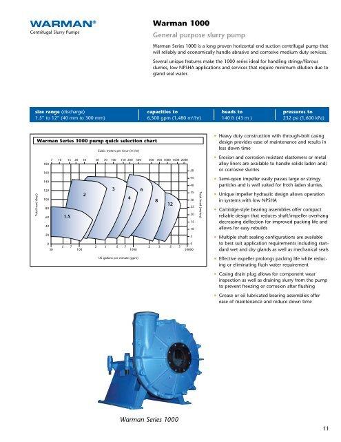 Weir Pump Diagram | Wiring Diagram Warman Wiring Diagram on