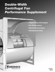 Double-Width Centrifugal Fan Performance Supplement - Greenheck