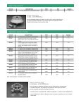 3 Liter Programmable Centrifuges - Page 7