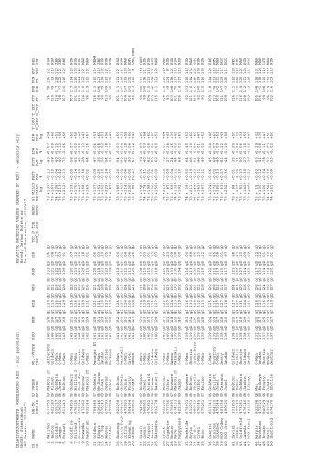 RELATIVZUCHTWERTE (RANGIERUNG RZG) − nur genomisch ...