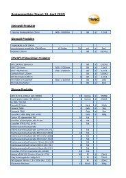Restpostenliste (Stand: 10. April 2012) - Tilag AG