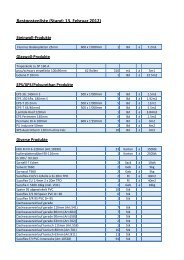 Restpostenliste (Stand: 13. Februar 2012) - Tilag AG