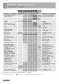 Listino Prezzi Opel Meriva - GM Suisse SA - Opel - Page 6