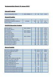 Restpostenliste (Stand: 19. Januar 2012) - Tilag AG