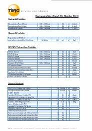 Restpostenliste (Stand: 28. Oktober 2011) - Tilag AG