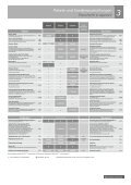 Opel PLUS++++ - GM Suisse SA - Opel - Page 5