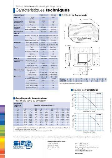 Consultez le PDF - Nicolay ventilation