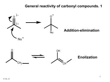 General reactivity of carbonyl compounds. 1 Addition-elimination ...