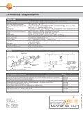 Kontrola rosného bodu tlakového vzduchu testo 6721 - Page 4