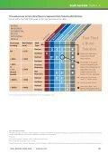 Masonry Design Guide - Boral - Page 3