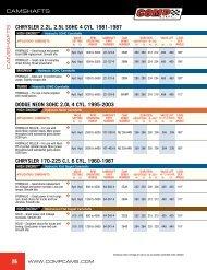 COMP Cams 12-751-7 Camshaft CS 304NZ-6