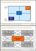 CRM Anwendung im Detailhandel am Beispiel der ... - Touchpoints - Seite 3