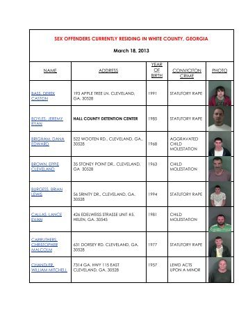 Sex Offender List - White County Georgia