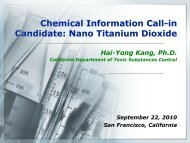 Chemical Information Call-in Candidate: Nano Titanium Dioxide