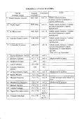 Guida dei Notai di Andria - Page 7