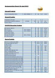 Restpostenliste (Stand: 30. April 2012) - Tilag AG