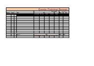Events /Training/ Rennen 10/11 - Titlis