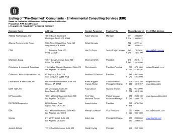 "Listing of ""Pre-Qualified"" Consultants ... - Build LACCD"