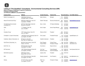 List_Qualified_Districtwide Environmental ... - Build LACCD