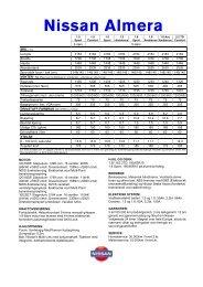Teknisk info Almera 3 og 5 dørs(pdf - Torgils Klette Bil AS