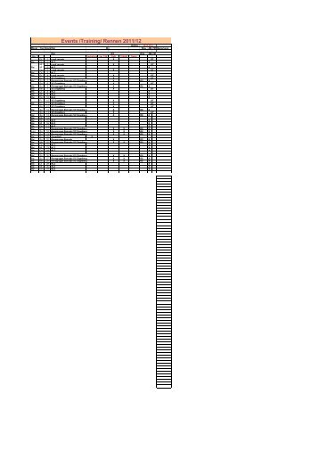 Aktuelle Pistenreservation - Titlis