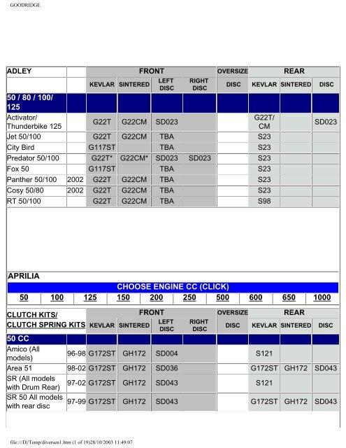 GLF  Front Brake Pads For Honda CB 400 N NA NB 78-81 GL 1000 K K1 K2 KZ 75-77