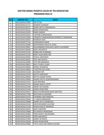 daftar nama peserta lolos ke tes kesehatan