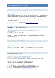 Clubs & Secretaries - Guildford Table Tennis League