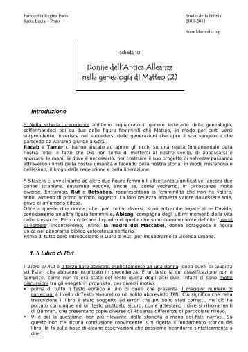 Maria 1 Anno - Regina Pacis