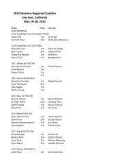 Saturday's Poomsae Results