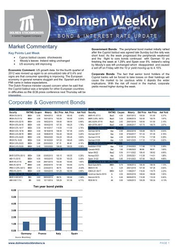 Market Commentary Corporate & Government Bonds - Dolmen ...