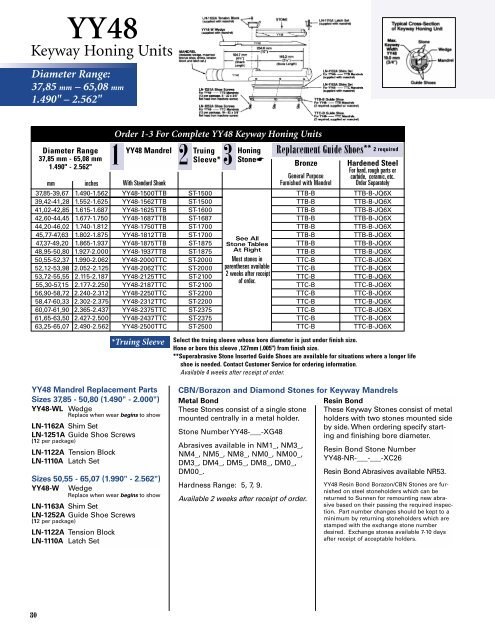 Sunnen Honing Stones L16-A57 Aluminum Oxide NEW Pack of 6 220 Grit