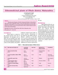 Ethnomedicinal plants of Dhule district, Maharashtra