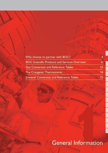 General Information - BOC
