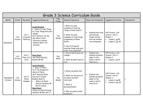 Grade 3 Science Curriculum Guide - Waltham Public Schools