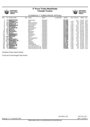 5° Prova Trofeo MotoEstate Triumph Truxton - Moto Lampeggio Club