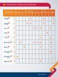 Catálogo de Produtos 2012 - SIN - Page 5