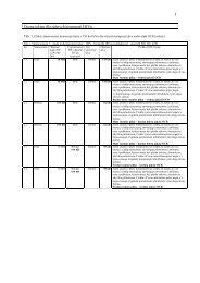 Ocena tekstu dla różnych kompresji DJVu - Fidkar