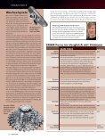 SRAM FORCE - Velo Studerus - Seite 7