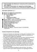 HI204/205/206/215/216/218/225/226/228 - Philips - Page 5