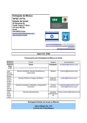 Embajada y datos del país - mexico diplomatico