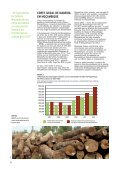 conexões de primeira classe - Environmental Investigation Agency - Page 6