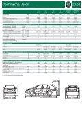 Škoda Fabia Combi - Page 5