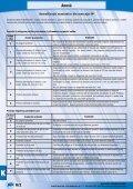 ANEXĂ/FORMULARE - Tracon Electric SRL - Page 3