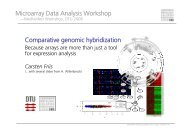 Comparative genomic hybridization Microarray Data Analysis ...