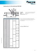 Flachauswerfer nach ISO 8693 (DIN 1530) - Veith KG - Page 7