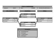 Ergebnisse 2009 Damen/Herren - TTKV Goslar eV