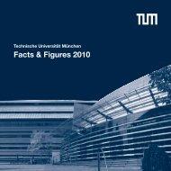 Facts & Figures 2010 - TUM